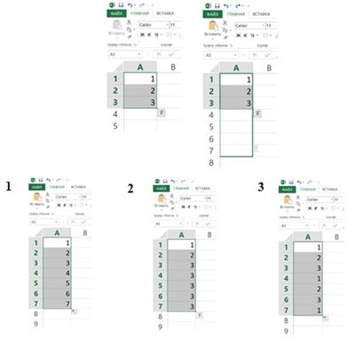 Если растянуть выделенную область с числами 1, 2, 3 за правый нижний угол, удерживая левую кнопку мыши, то результат «по умолчанию» будет, как на фрагменте: